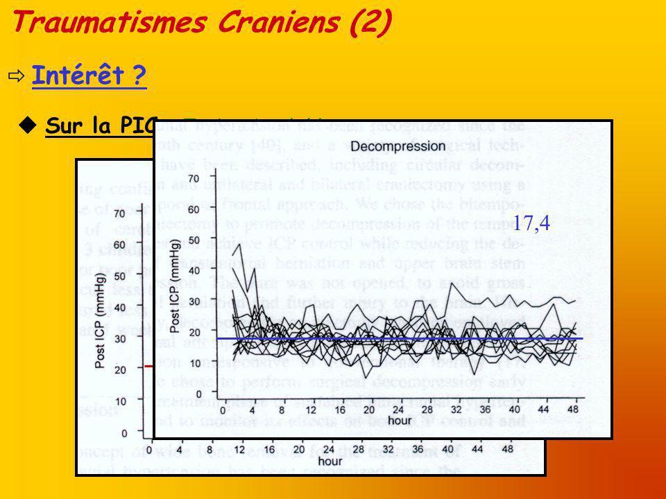 Traumatismes Craniens (2)
