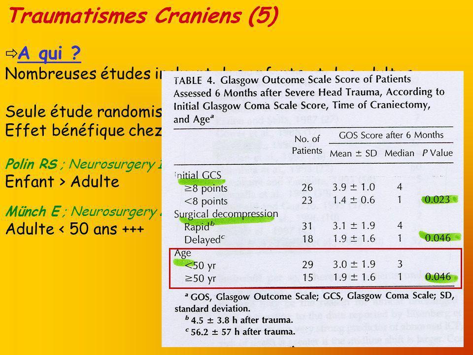 Traumatismes Craniens (5)
