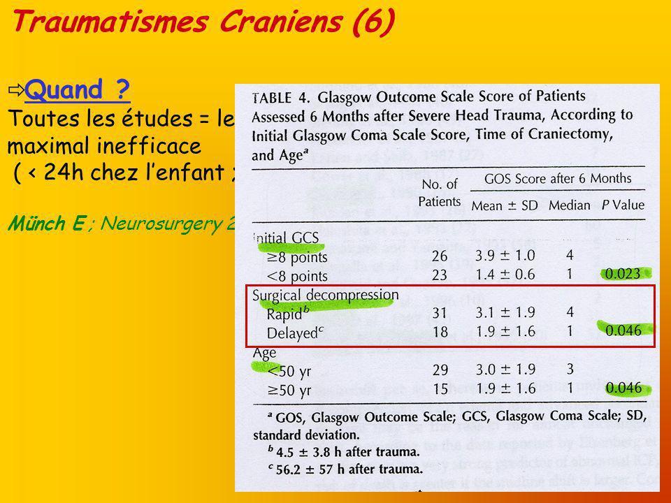 Traumatismes Craniens (6)