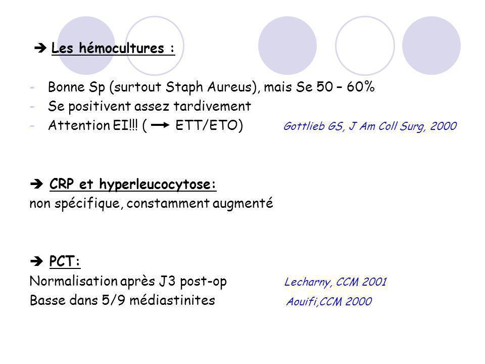 Bonne Sp (surtout Staph Aureus), mais Se 50 – 60%