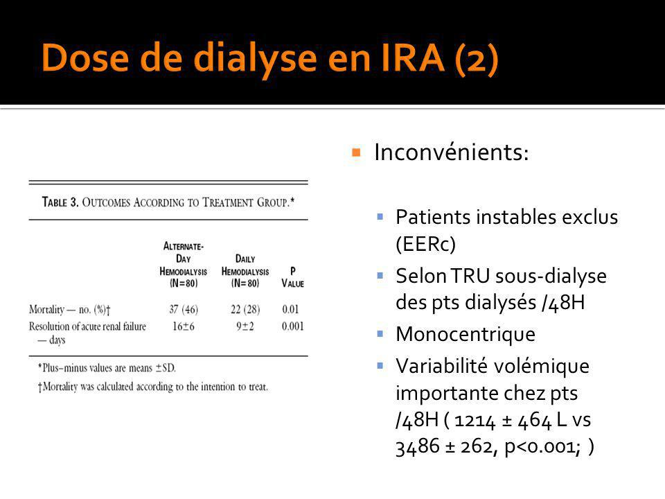 Dose de dialyse en IRA (2)