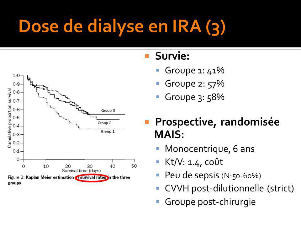 Dose de dialyse en IRA (3)