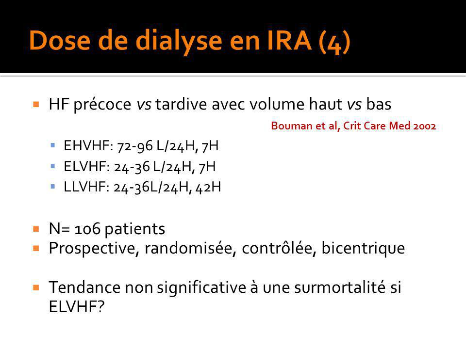 Dose de dialyse en IRA (4)