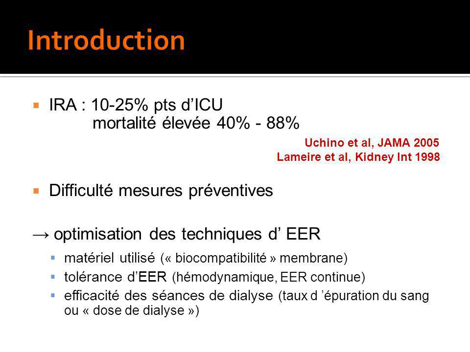 Introduction IRA : 10-25% pts d'ICU mortalité élevée 40% - 88%