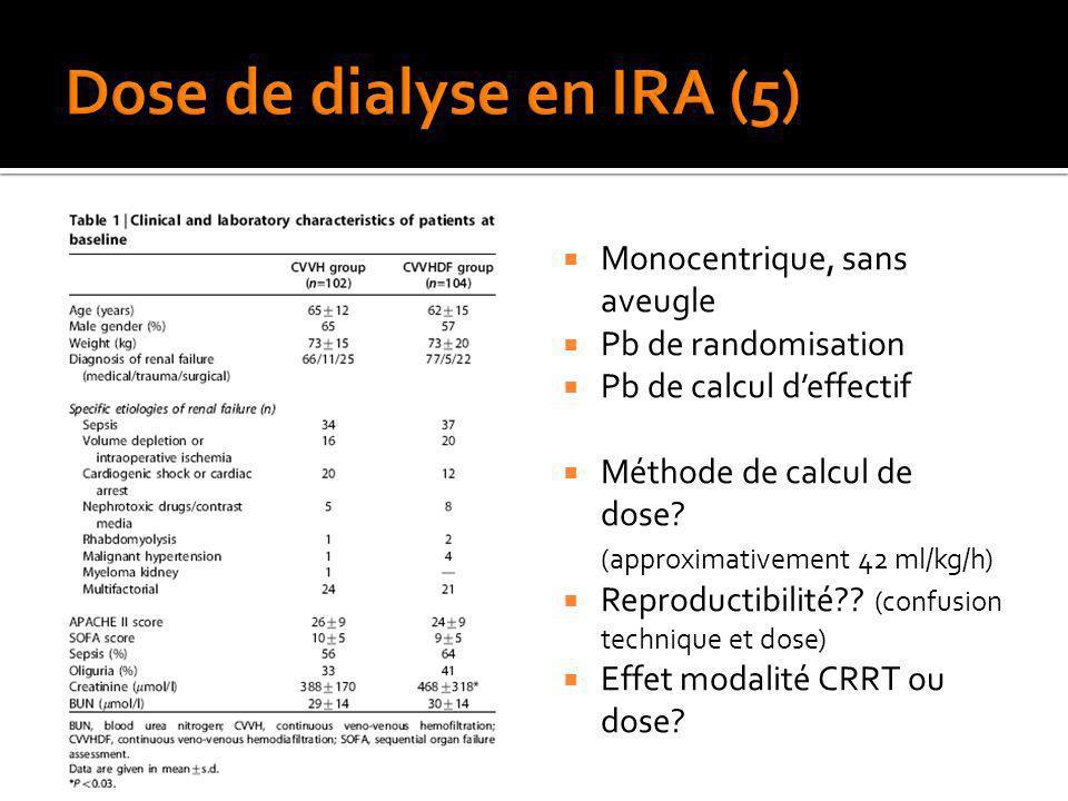 Dose de dialyse en IRA (5)