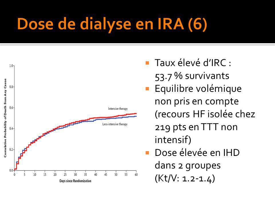 Dose de dialyse en IRA (6)