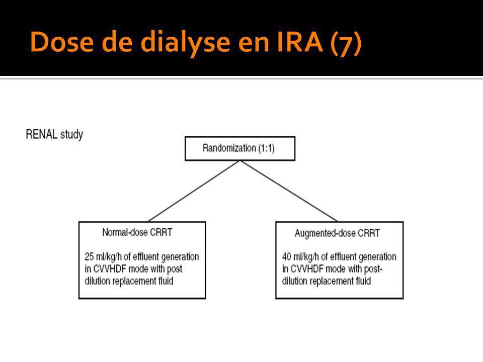 Dose de dialyse en IRA (7)