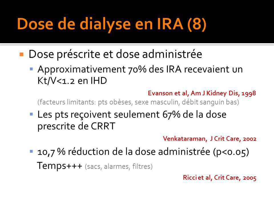 Dose de dialyse en IRA (8)