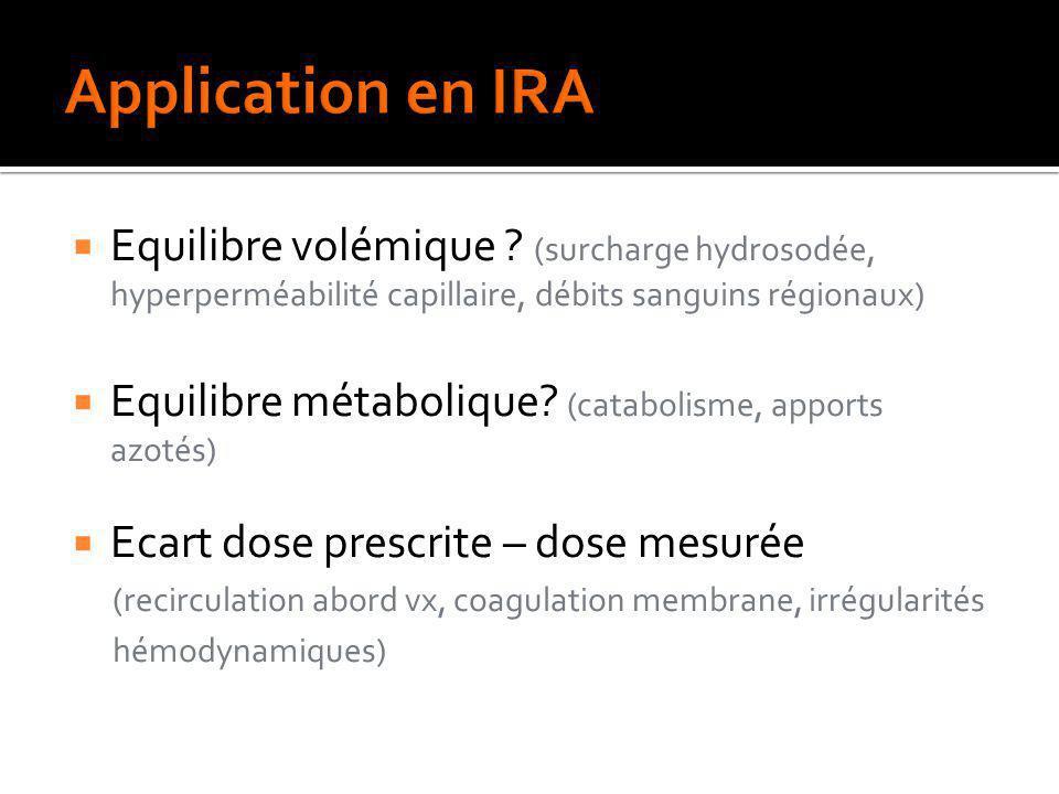 Application en IRA Equilibre volémique (surcharge hydrosodée, hyperperméabilité capillaire, débits sanguins régionaux)