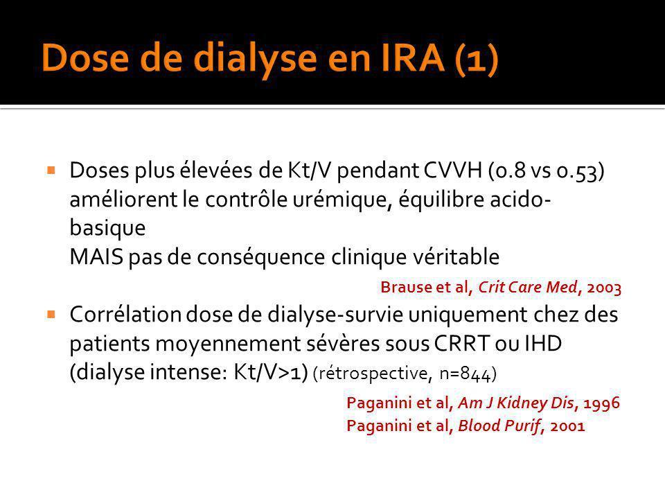 Dose de dialyse en IRA (1)