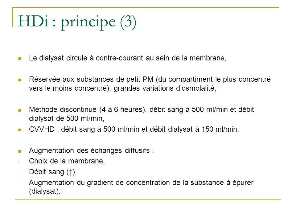 HDi : principe (3) Le dialysat circule à contre-courant au sein de la membrane,