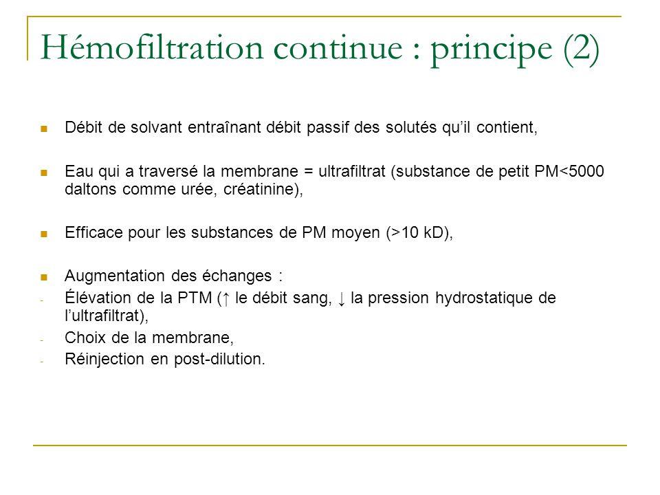 Hémofiltration continue : principe (2)