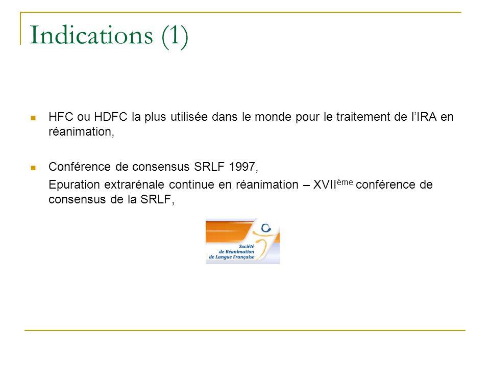 Indications (1) HFC ou HDFC la plus utilisée dans le monde pour le traitement de l'IRA en réanimation,