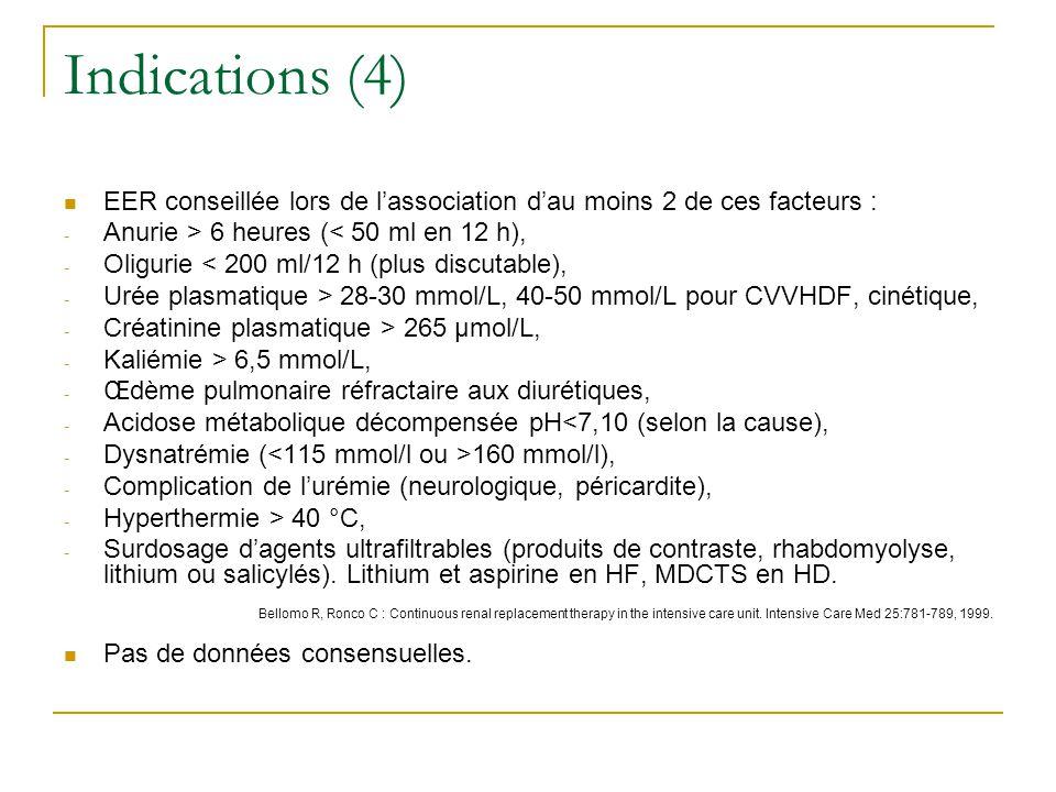 Indications (4) EER conseillée lors de l'association d'au moins 2 de ces facteurs : Anurie > 6 heures (< 50 ml en 12 h),