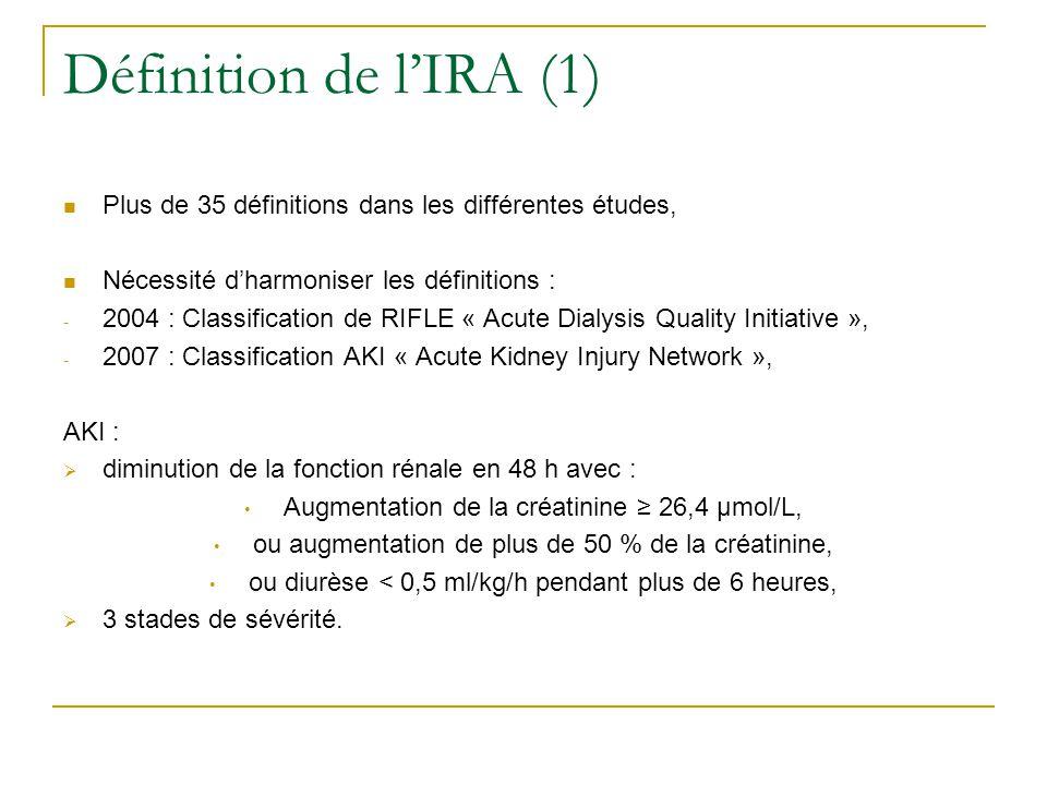 Définition de l'IRA (1) Plus de 35 définitions dans les différentes études, Nécessité d'harmoniser les définitions :