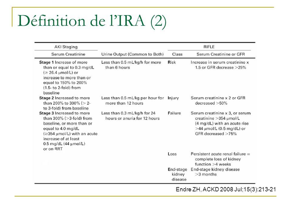 Définition de l'IRA (2) Endre ZH, ACKD 2008 Jul;15(3):213-21