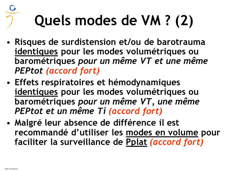 Quels modes de VM (2)