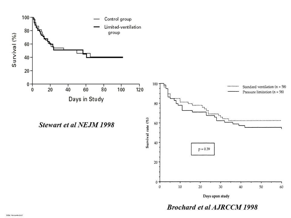 Stewart et al NEJM 1998 Brochard et al AJRCCM 1998