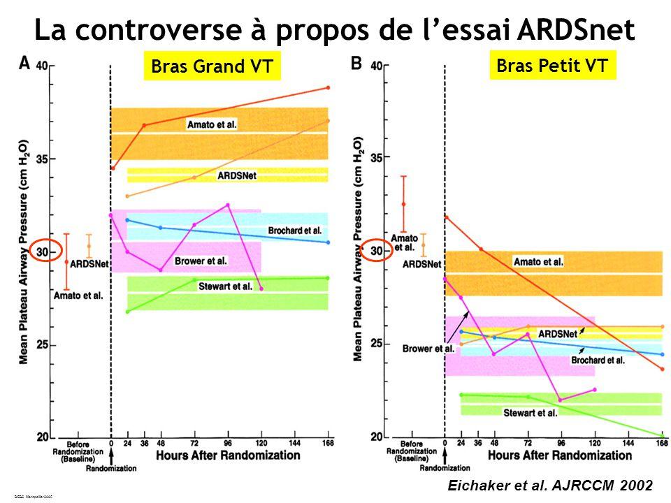 La controverse à propos de l'essai ARDSnet