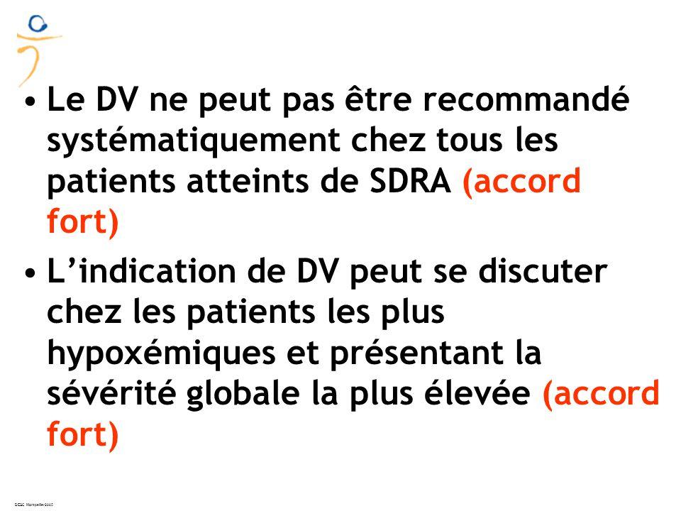 Le DV ne peut pas être recommandé systématiquement chez tous les patients atteints de SDRA (accord fort)