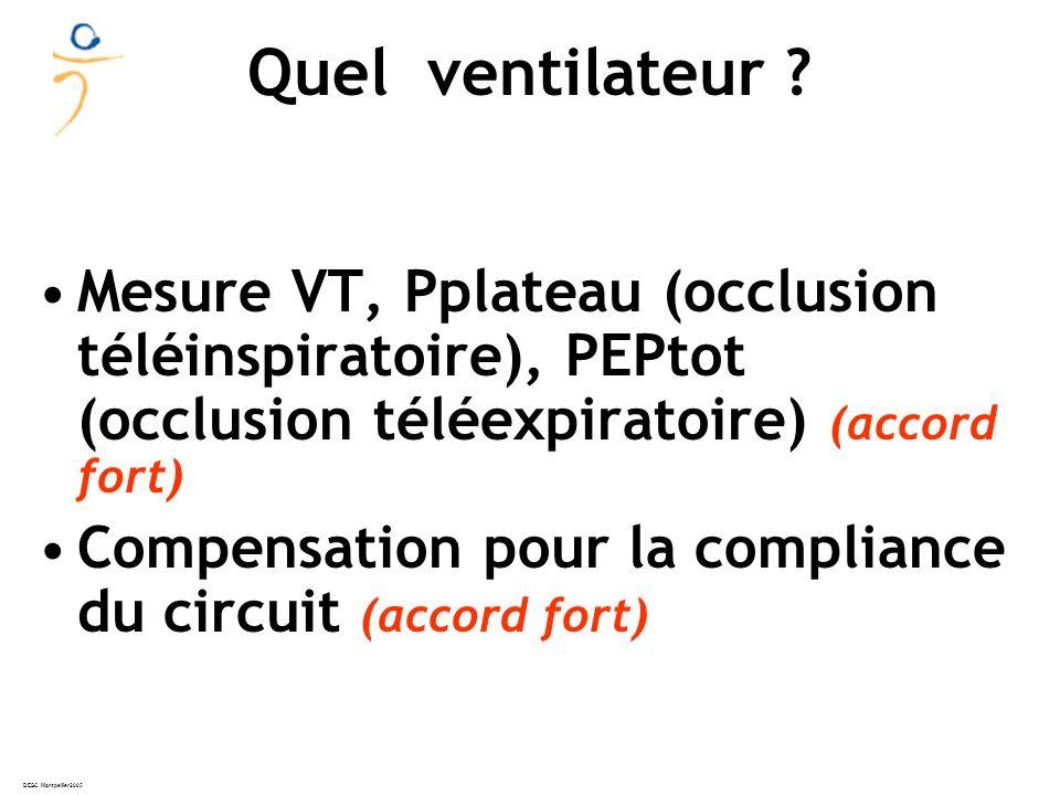 Quel ventilateur Mesure VT, Pplateau (occlusion téléinspiratoire), PEPtot (occlusion téléexpiratoire) (accord fort)