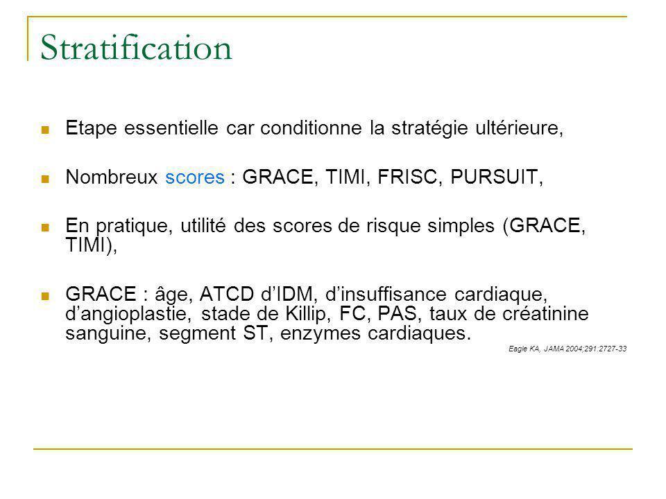 Stratification Etape essentielle car conditionne la stratégie ultérieure, Nombreux scores : GRACE, TIMI, FRISC, PURSUIT,