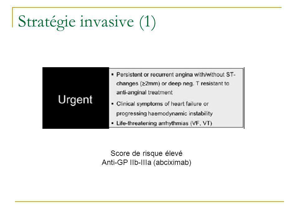 Anti-GP IIb-IIIa (abciximab)