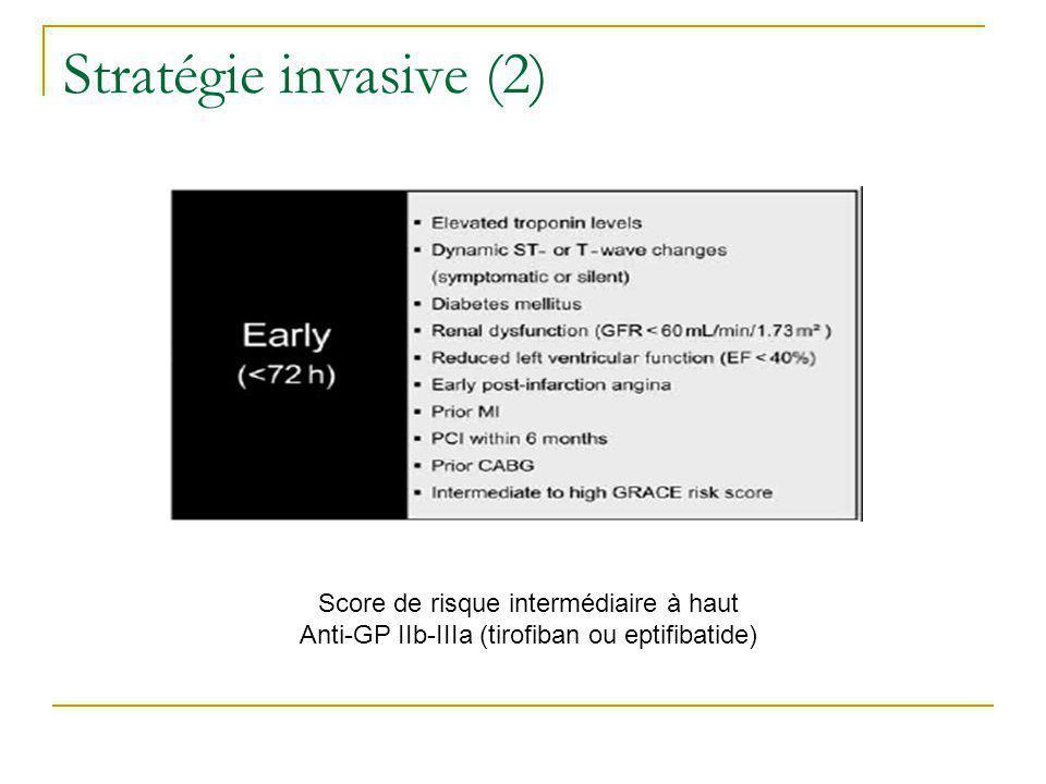 Stratégie invasive (2) Score de risque intermédiaire à haut
