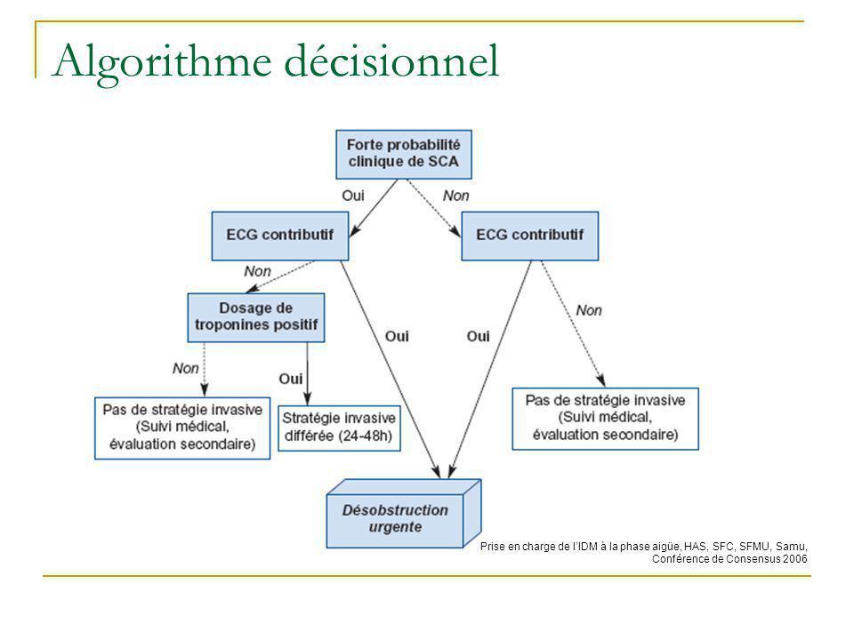 Algorithme décisionnel