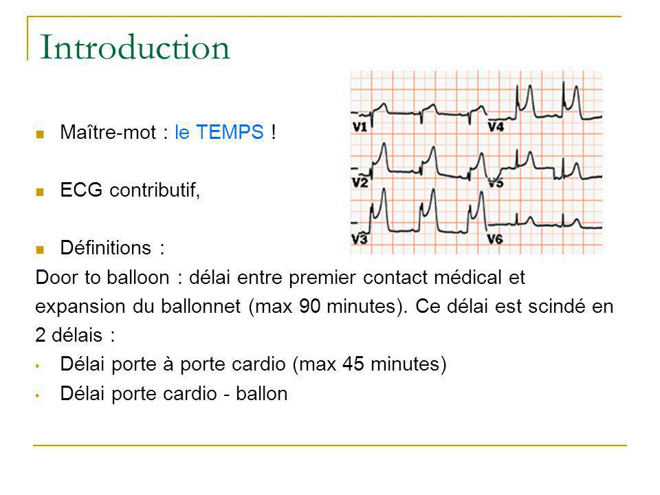 Introduction Maître-mot : le TEMPS ! ECG contributif, Définitions :