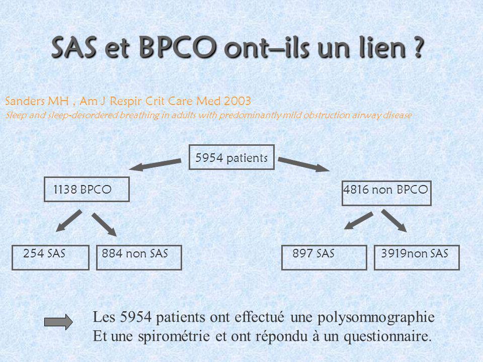 SAS et BPCO ont–ils un lien