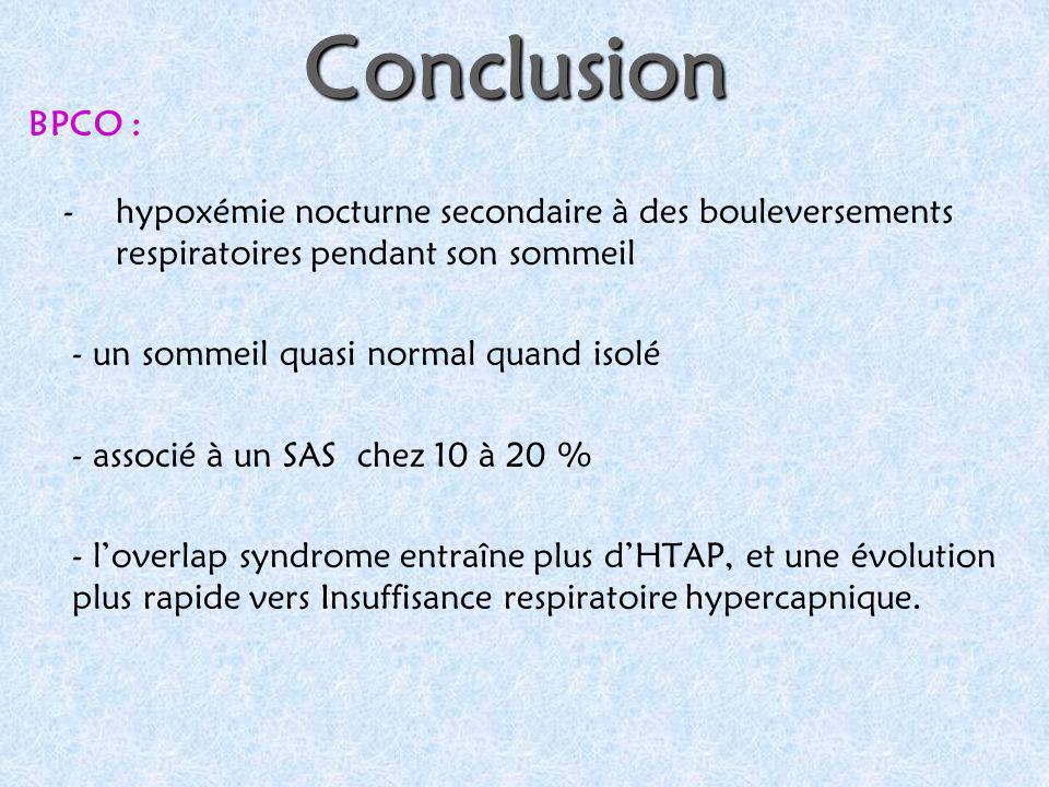 Conclusion BPCO : hypoxémie nocturne secondaire à des bouleversements respiratoires pendant son sommeil