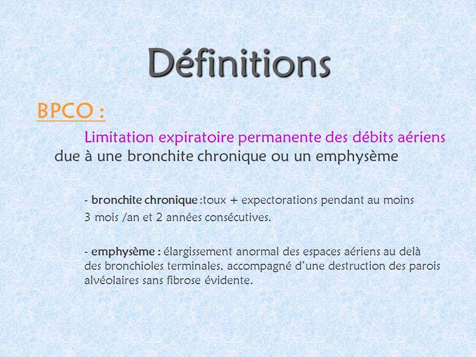 Définitions BPCO : Limitation expiratoire permanente des débits aériens due à une bronchite chronique ou un emphysème.