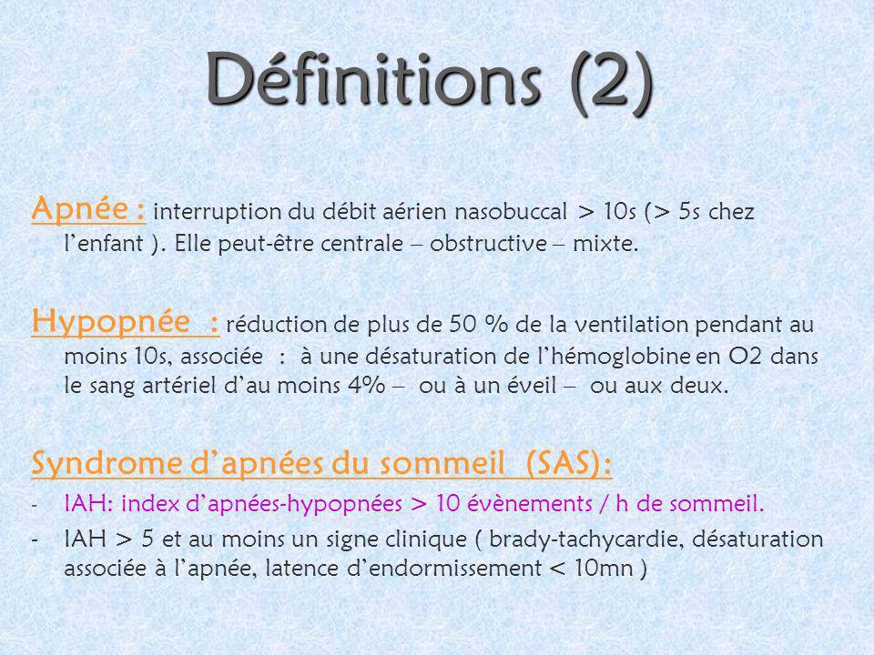 Définitions (2) Apnée : interruption du débit aérien nasobuccal > 10s (> 5s chez l'enfant ). Elle peut-être centrale – obstructive – mixte.
