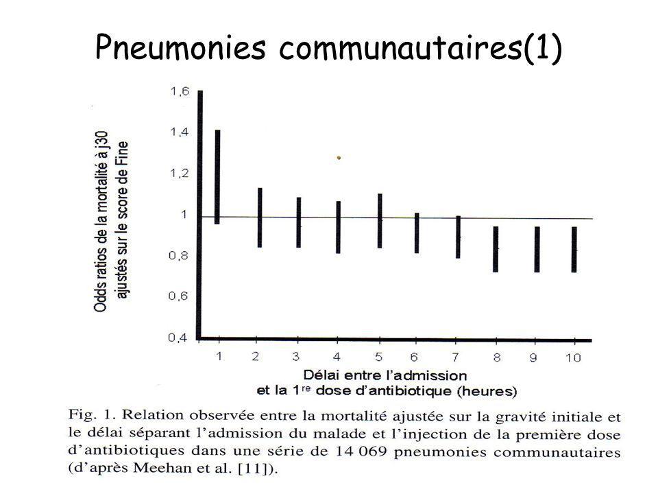 Pneumonies communautaires(1)