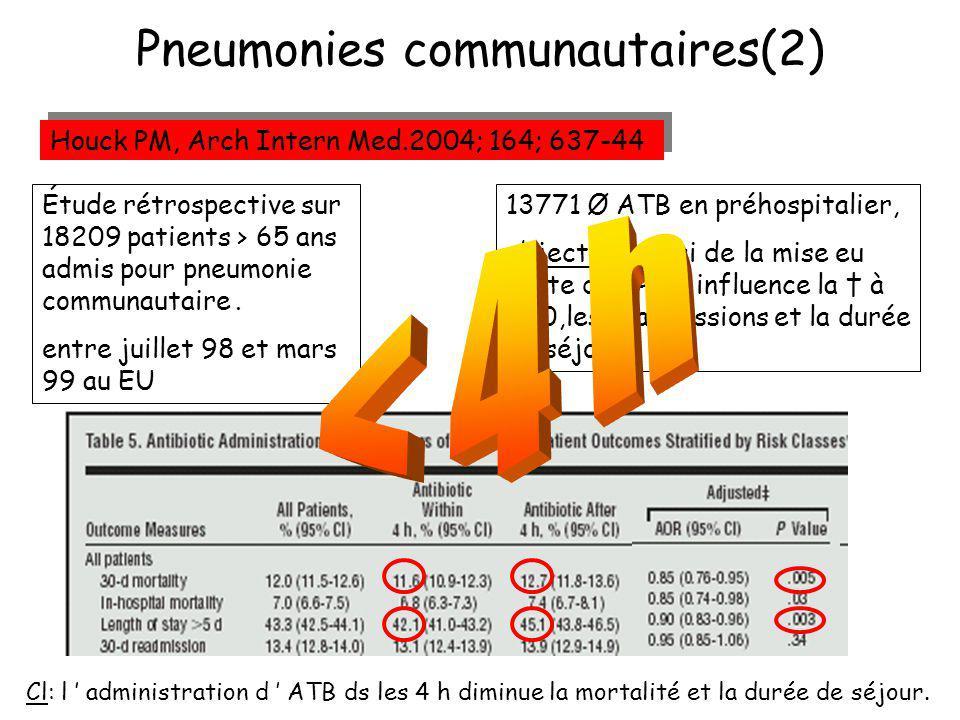 Pneumonies communautaires(2)