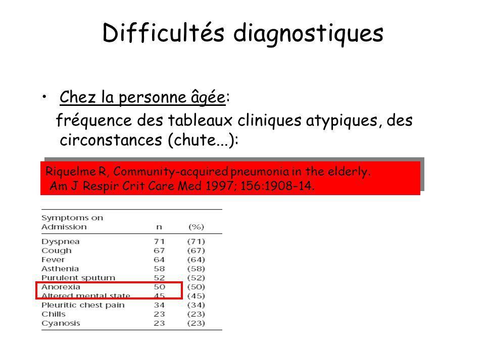 Difficultés diagnostiques