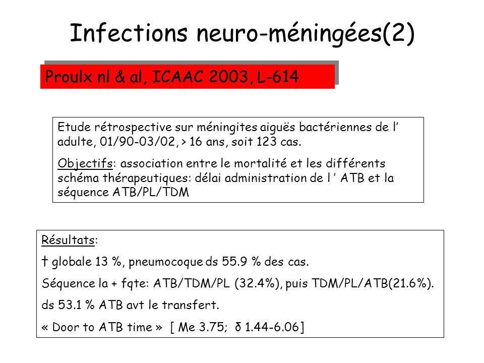 Infections neuro-méningées(2)