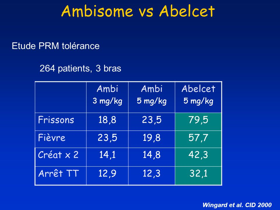 Ambisome vs Abelcet Etude PRM tolérance 264 patients, 3 bras Ambi