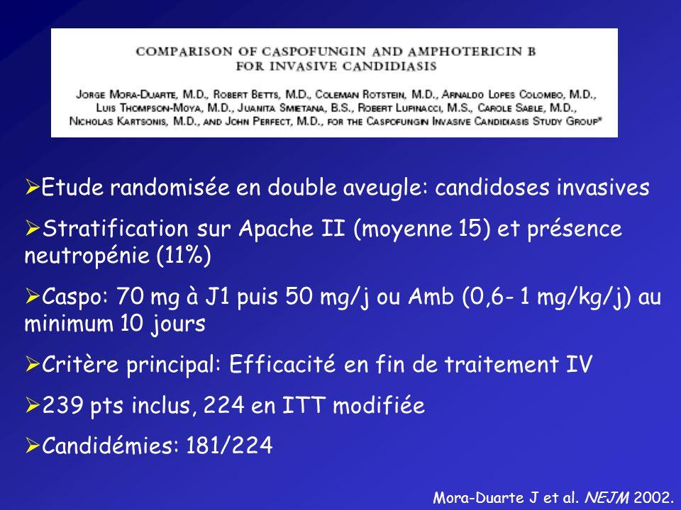 Etude randomisée en double aveugle: candidoses invasives