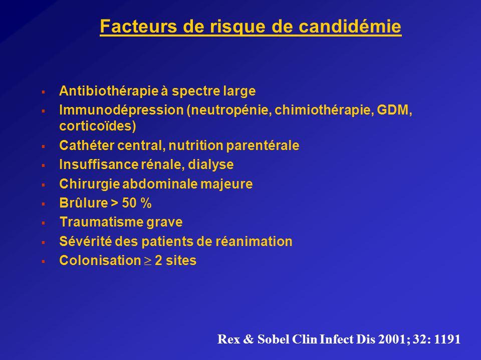 Facteurs de risque de candidémie