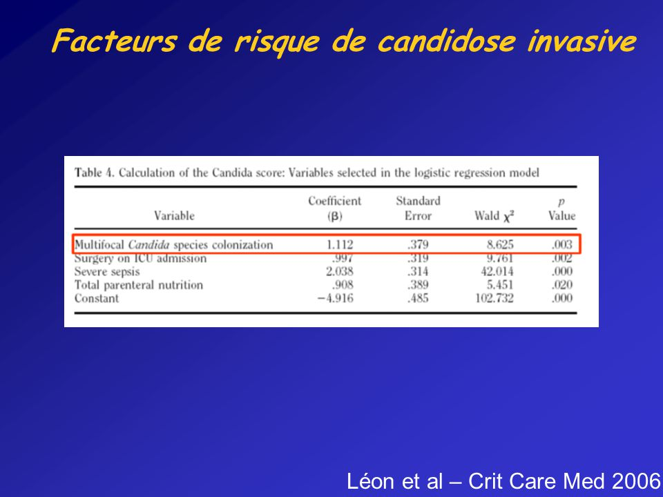 Facteurs de risque de candidose invasive