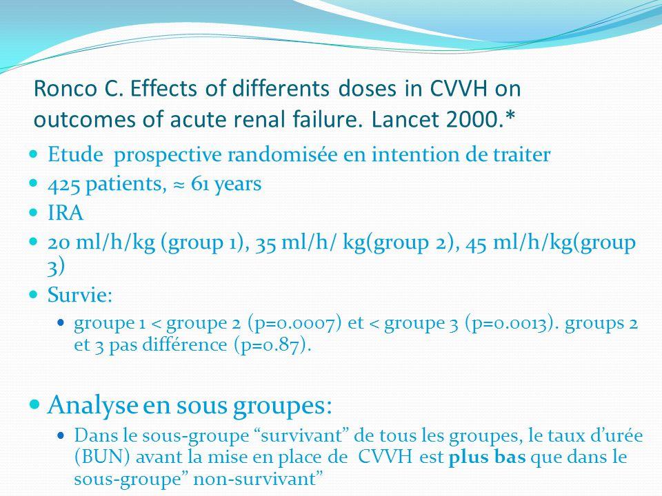 Analyse en sous groupes: