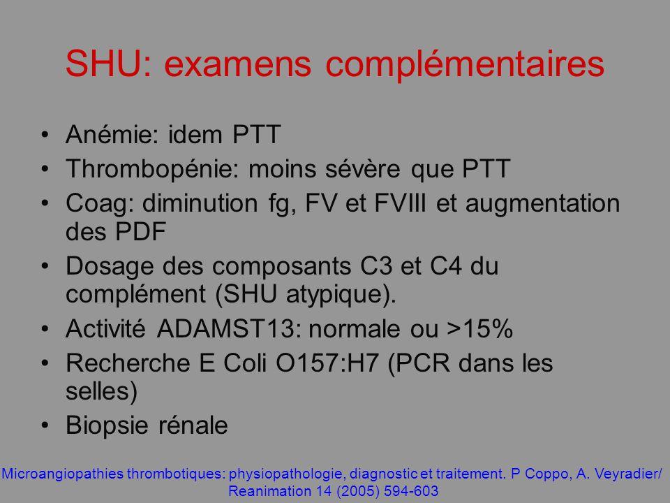 SHU: examens complémentaires