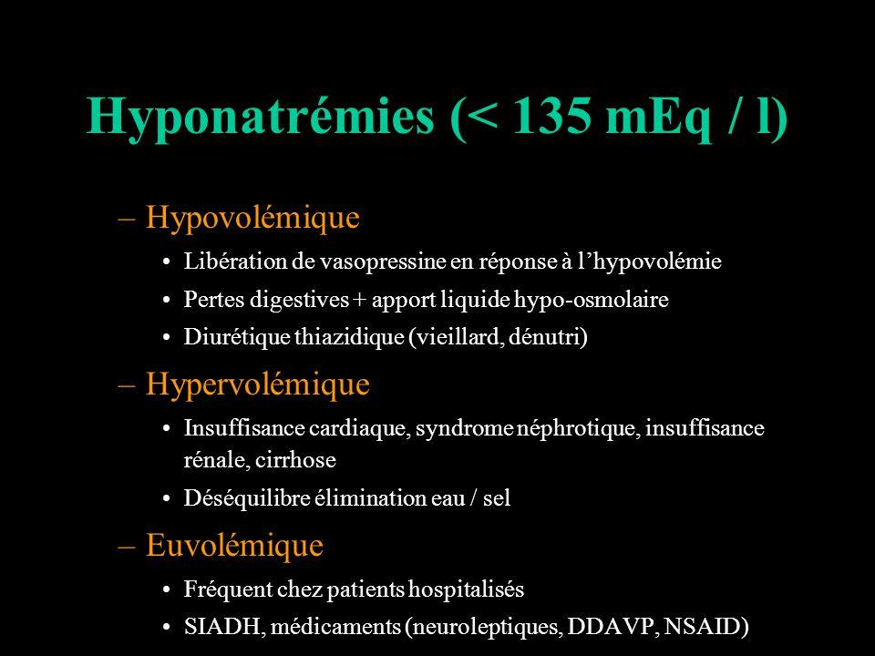 Hyponatrémies (< 135 mEq / l)