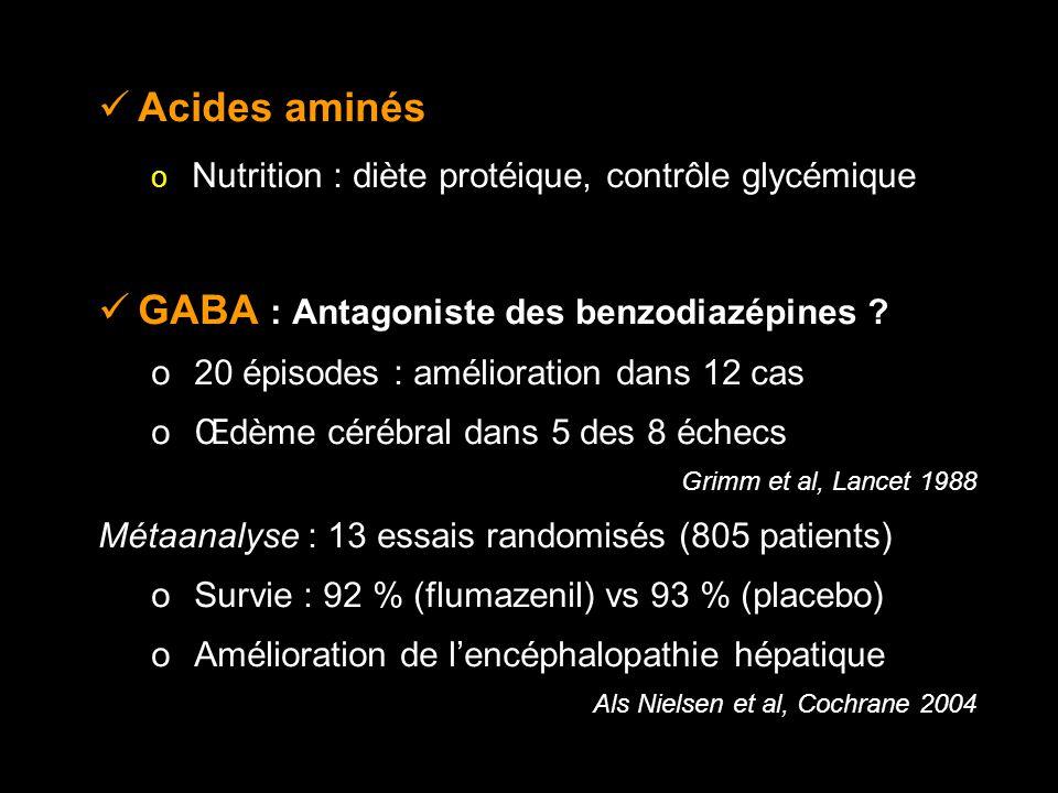 GABA : Antagoniste des benzodiazépines