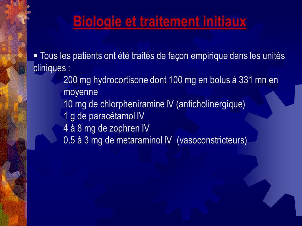 Biologie et traitement initiaux