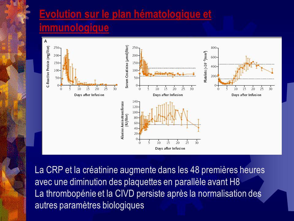 Evolution sur le plan hématologique et immunologique