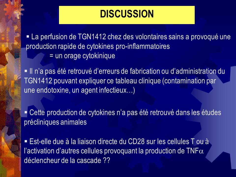 DISCUSSION La perfusion de TGN1412 chez des volontaires sains a provoqué une production rapide de cytokines pro-inflammatoires.