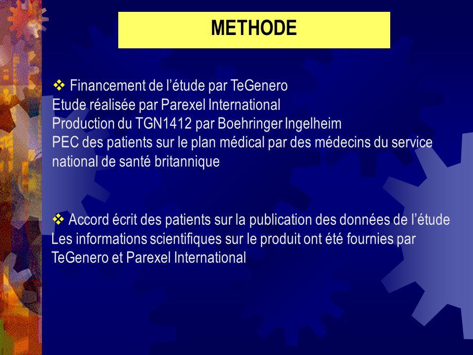 METHODE Financement de l'étude par TeGenero